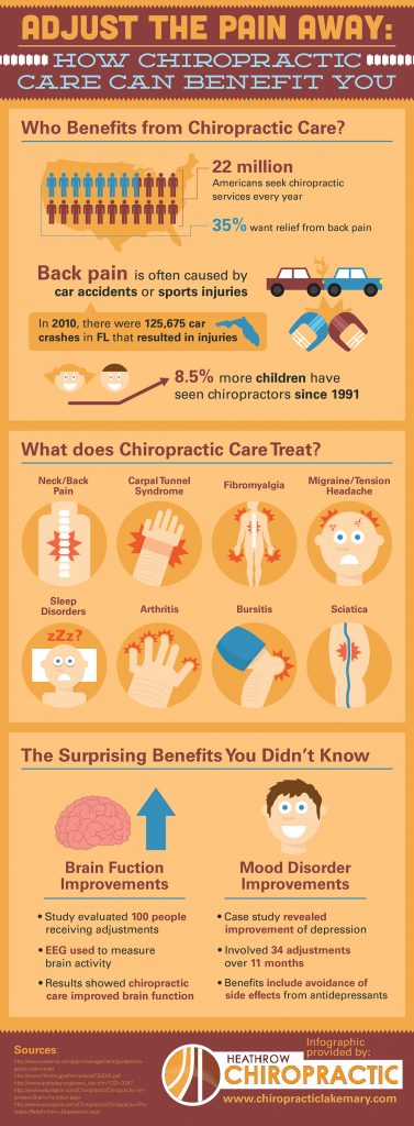 Chiropractic Care versus Traditional Medical Care